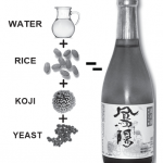 Sake_ingredients